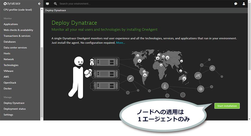 デジタルパフォーマンス管理ソフトウエア Dynatrace | 株式会社アイ